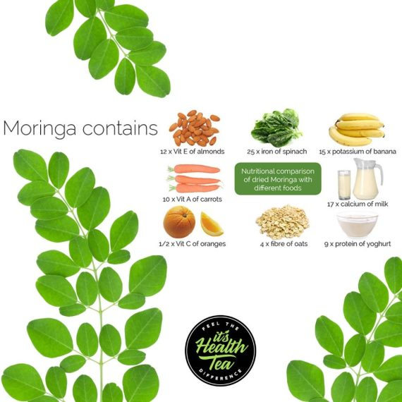 what moringa contains